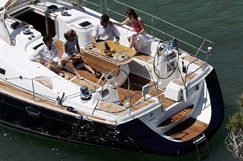 How to choose a yacht